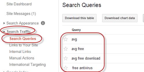 וידוא מילות מפתח רלוונטיות ב-  Google Webmaster Tools בעבודת SEO on page